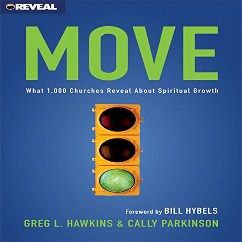Move: What 1000 Churches Reveal About Spiritual Growth